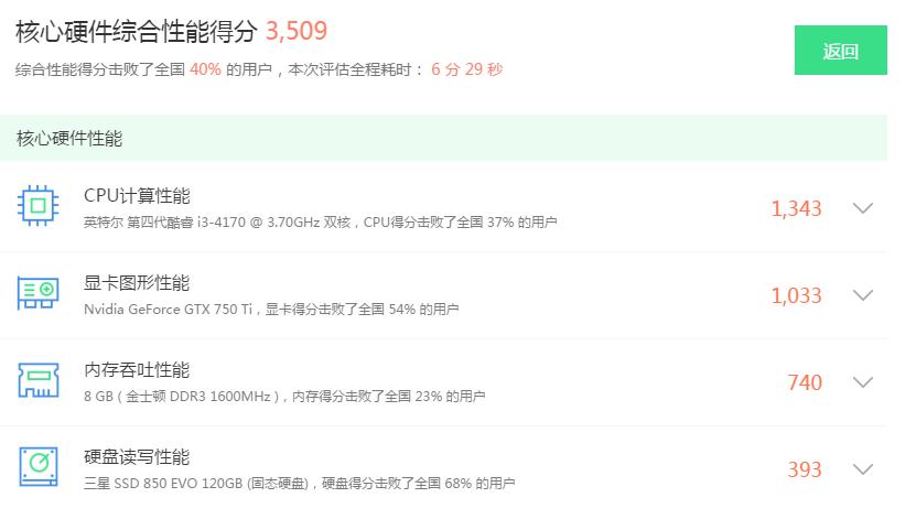 i3-4170+B85-PLUS+8 GB+120GB+GTX 750 Ti 性能测试